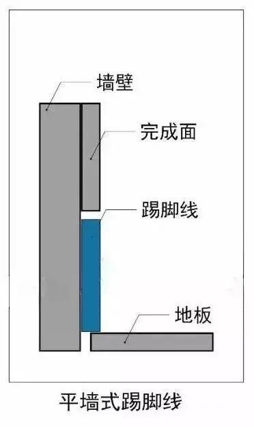 哈尔滨风华小学校区房怎么划分